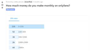 OnlyFans model income